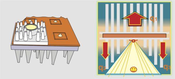 Дополнительные фронтальные радиаторы и распределение тепловых потоков