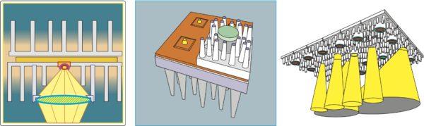 Примеры монтажа оптических элементов светильника