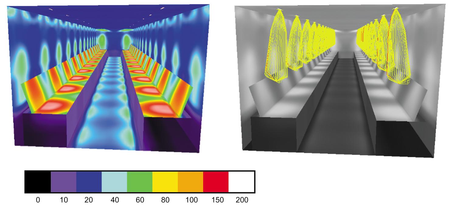 Распределение УФ-облученности по поверхностям сидений (мВт/м2)