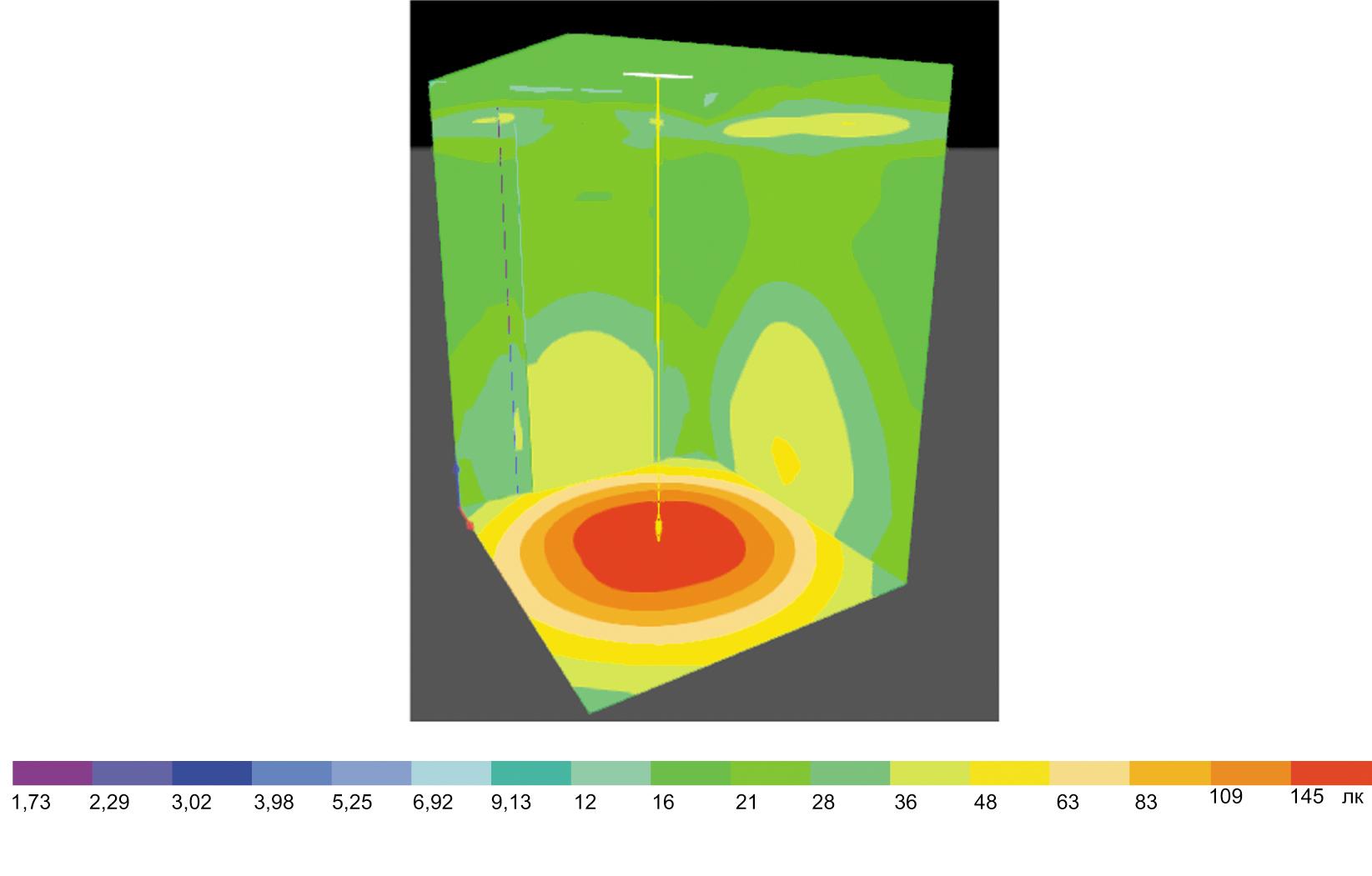 Облученность кабины лифта светильником с VIOLET (48 УФ-С светодиодов) в фиктивных цветах (мВт/м2)