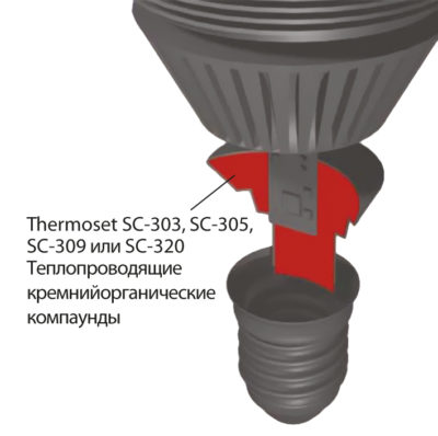 Плата драйвера, герметизированная теплопроводящим кремнийорганическим компаундом Thermoset