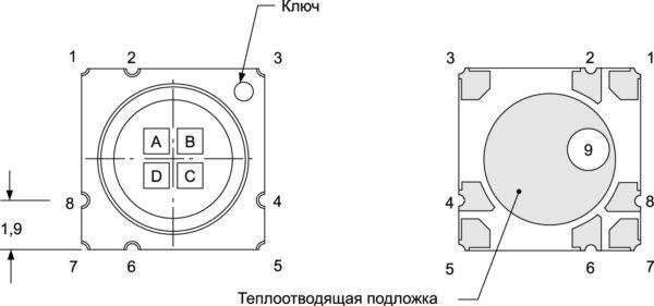 Назначение выводов модулей LZ4
