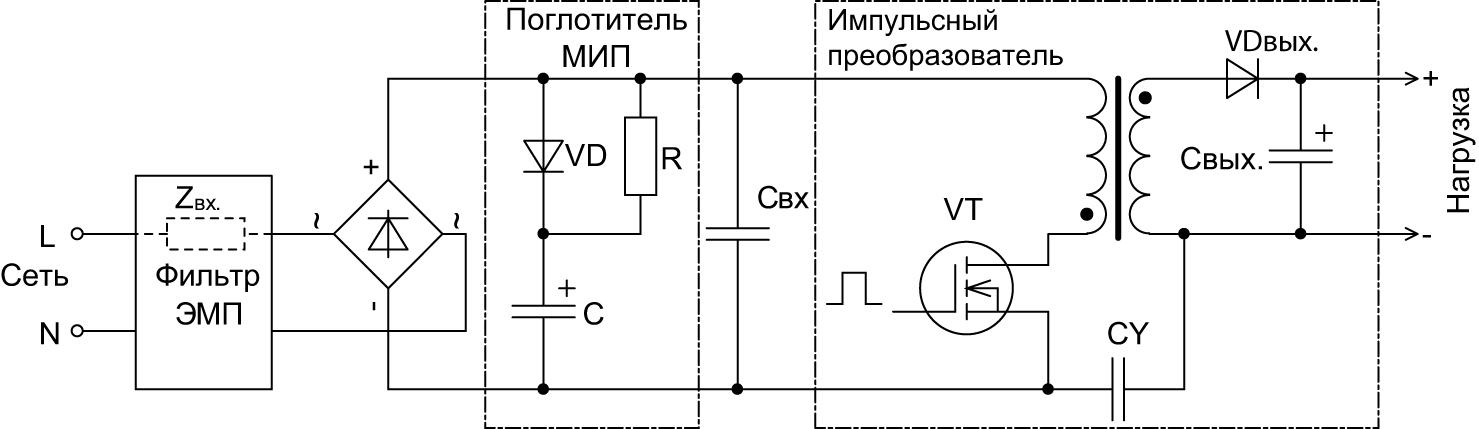 Защита ОПККМ с помощью поглотительного конденсатора