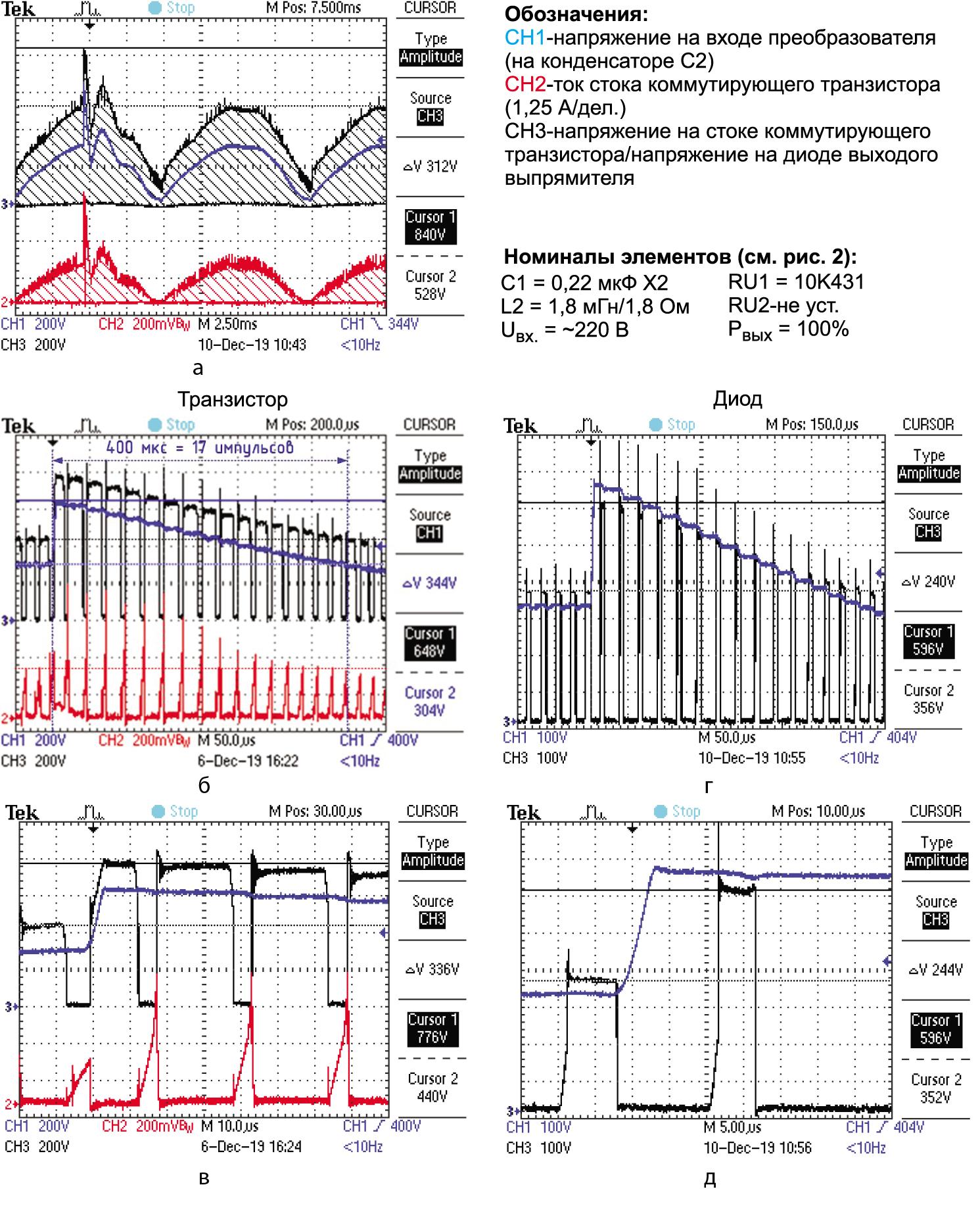 Осциллограммы токов и напряжений в цепях преобразователя
