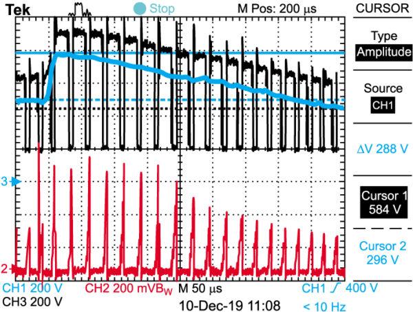Воздействие МИП по цепи «фаза-корпус» амплитудой 2 кВ