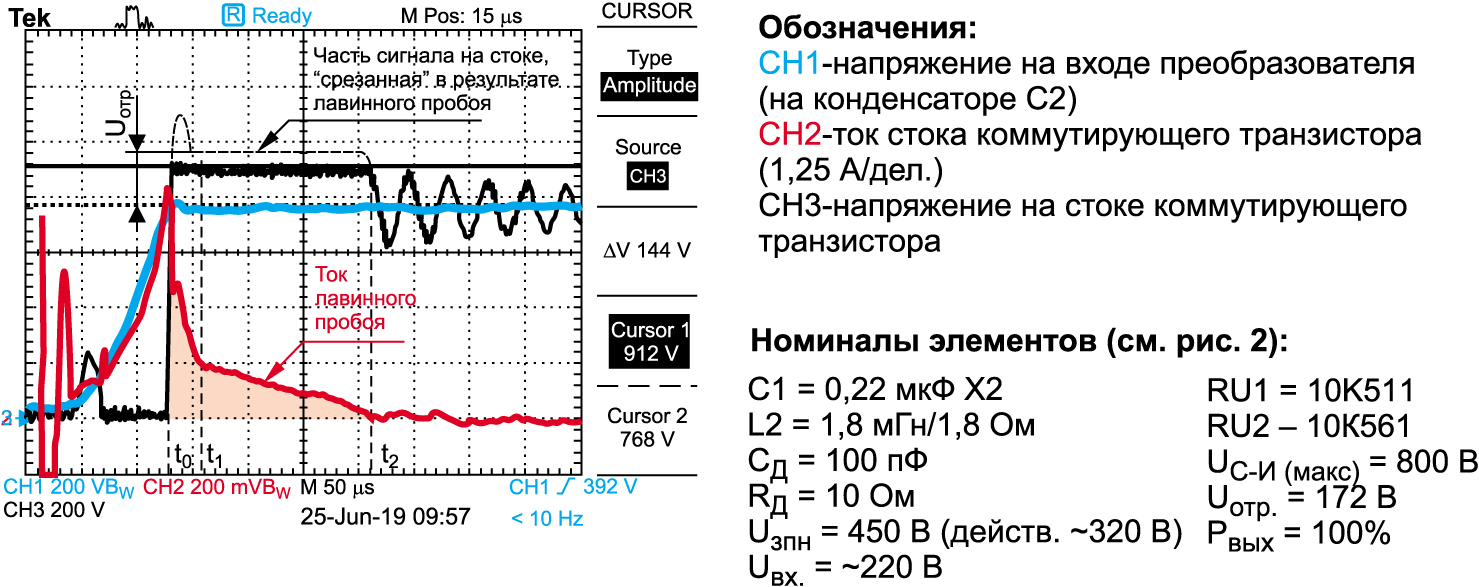 Поглощение импульсной помехи в режиме лавинного пробоя коммутирующего транзистора