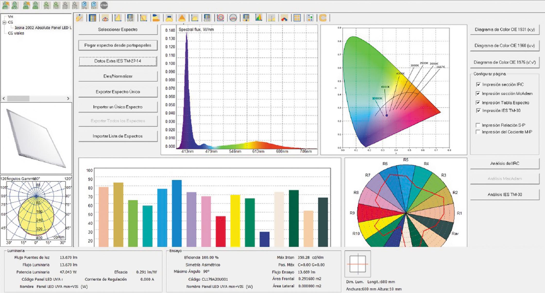 Фотометрический и радиометрический файл в формате OXL — фотометрия, радиометрия и изображение