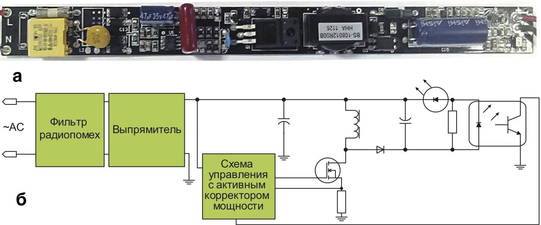 Драйвер No 1 для ламп Т8 мощностью 10 Вт с цепью обратной связи через оптопару и активным ККМ: а) внешний вид; б) блок-схема