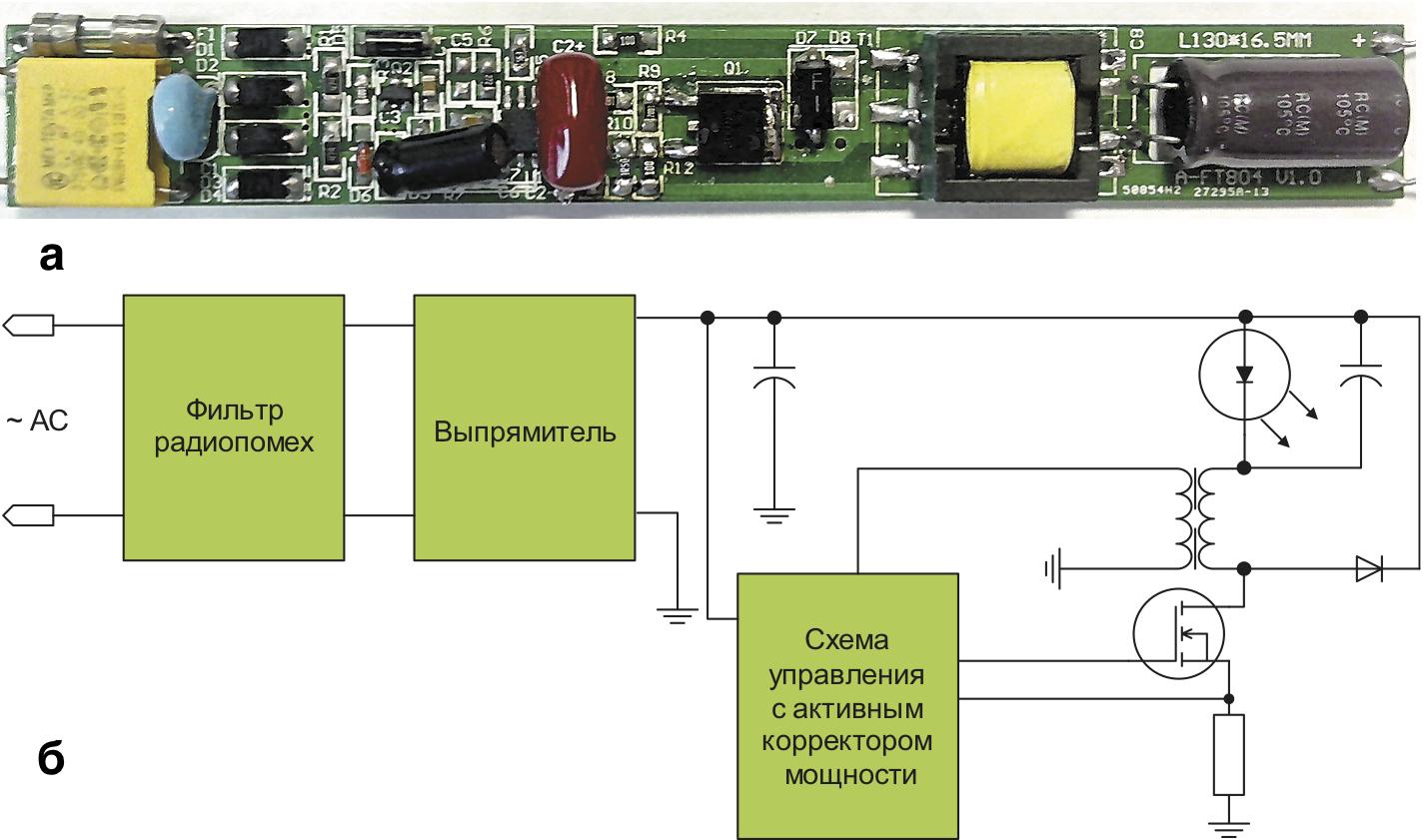 Драйвер No 2 для 10-Вт ламп Т8 с контролем выходного тока через цепь обмотки трансформатора и активным ККМ: а) внешний вид; б) блок-схема