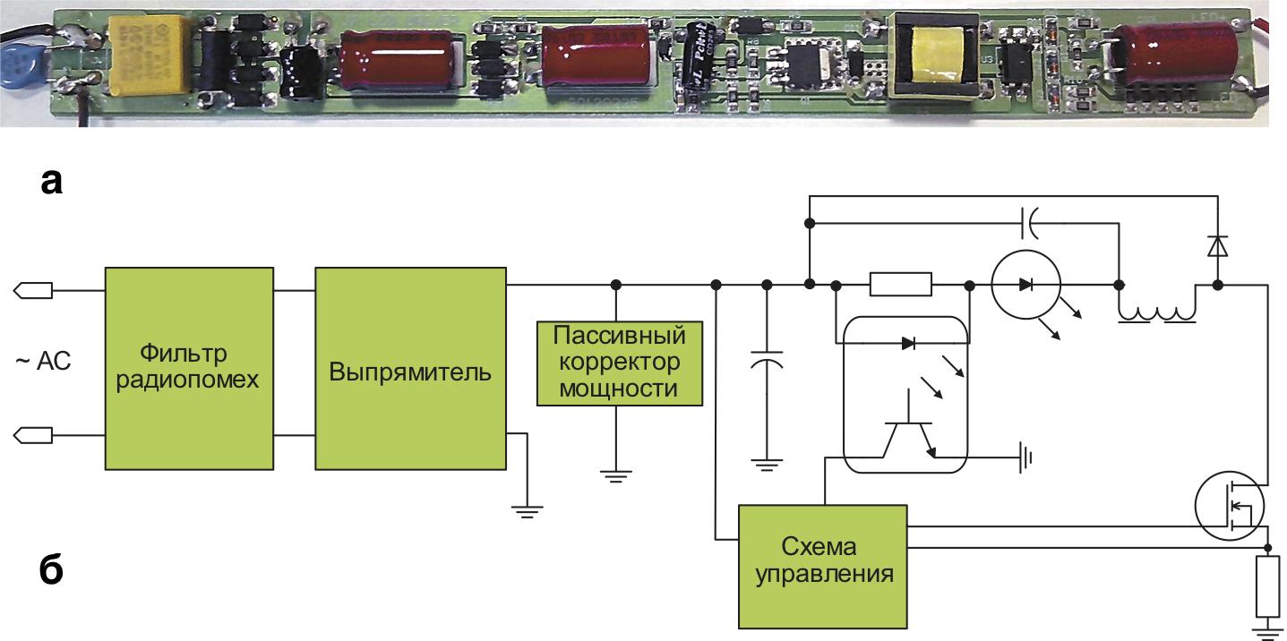 Драйвер No 3 для 10-Вт ламп Т8 с контролем выходного тока по цепи обратной связи через оптопару с пассивным корректором мощности: а) внешний вид; б) блок-схема