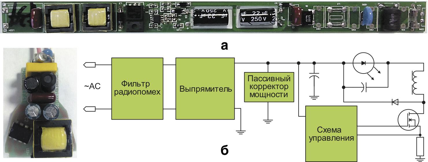 Внешний вид: а) buck-драйвера No 4 для 10-Вт ламп Т8; б) buck-драйвера No 5 для ламп GU10 мощностью 5 Вт; в) блок-схема драйверов с пассивным корректором мощности