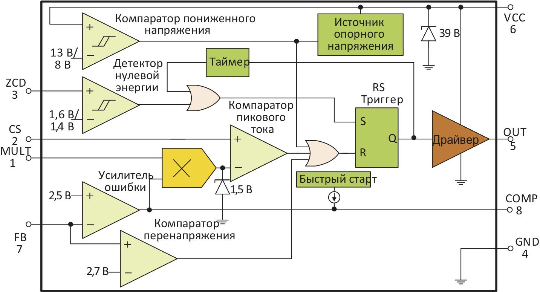 Упрощенная блок-схема микросхемы MCA1501