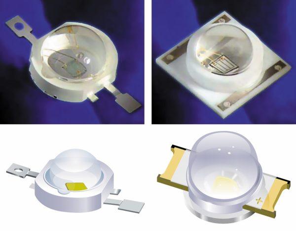 Примеры куполообразных линз