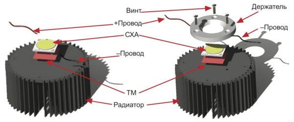 Крепление матриц к радиатору