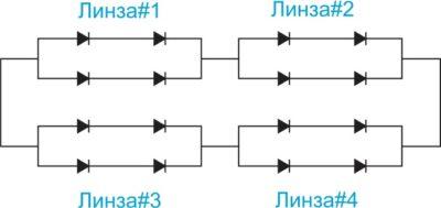 Структура приборов LEMWM14275GZ10