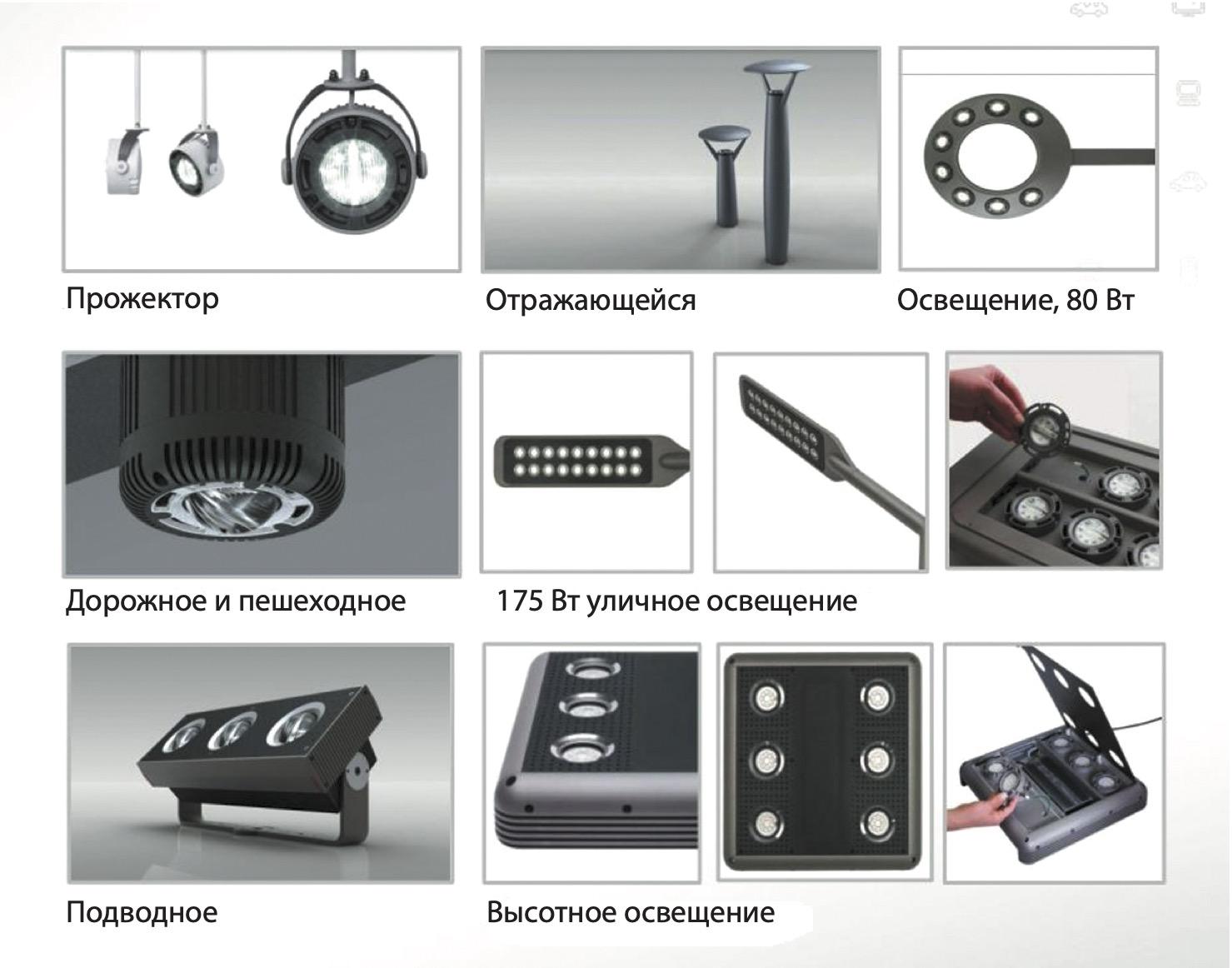 Осветительные устройства LG Innotek