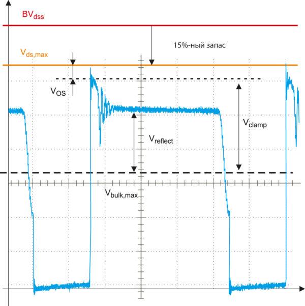 Напряжение сток-исток полевого МОП-транзистора