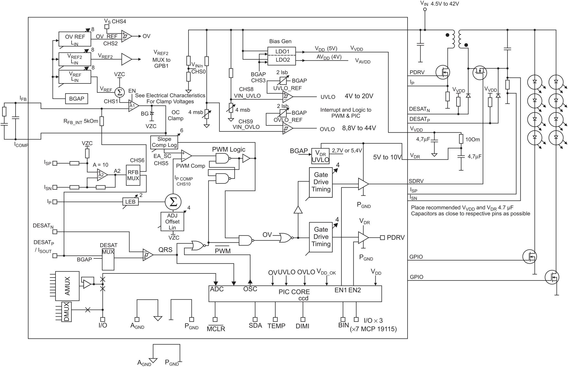Структурная схема контроллеров и пример построения на их базе квазирезонансного синхронного обратноходового преобразователя питания светодиодов