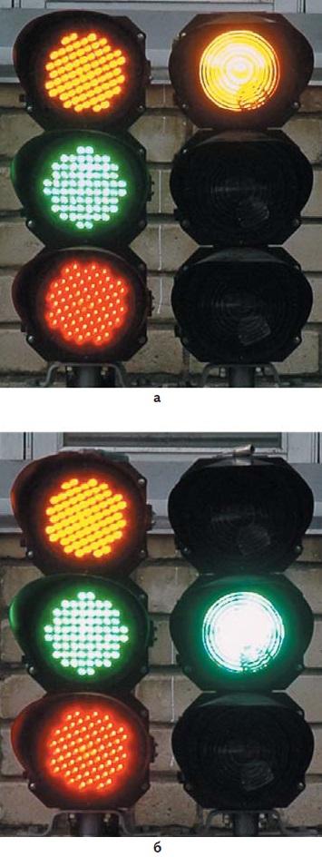 Видимое различие в площади засветки апертуры линзовых комплектов