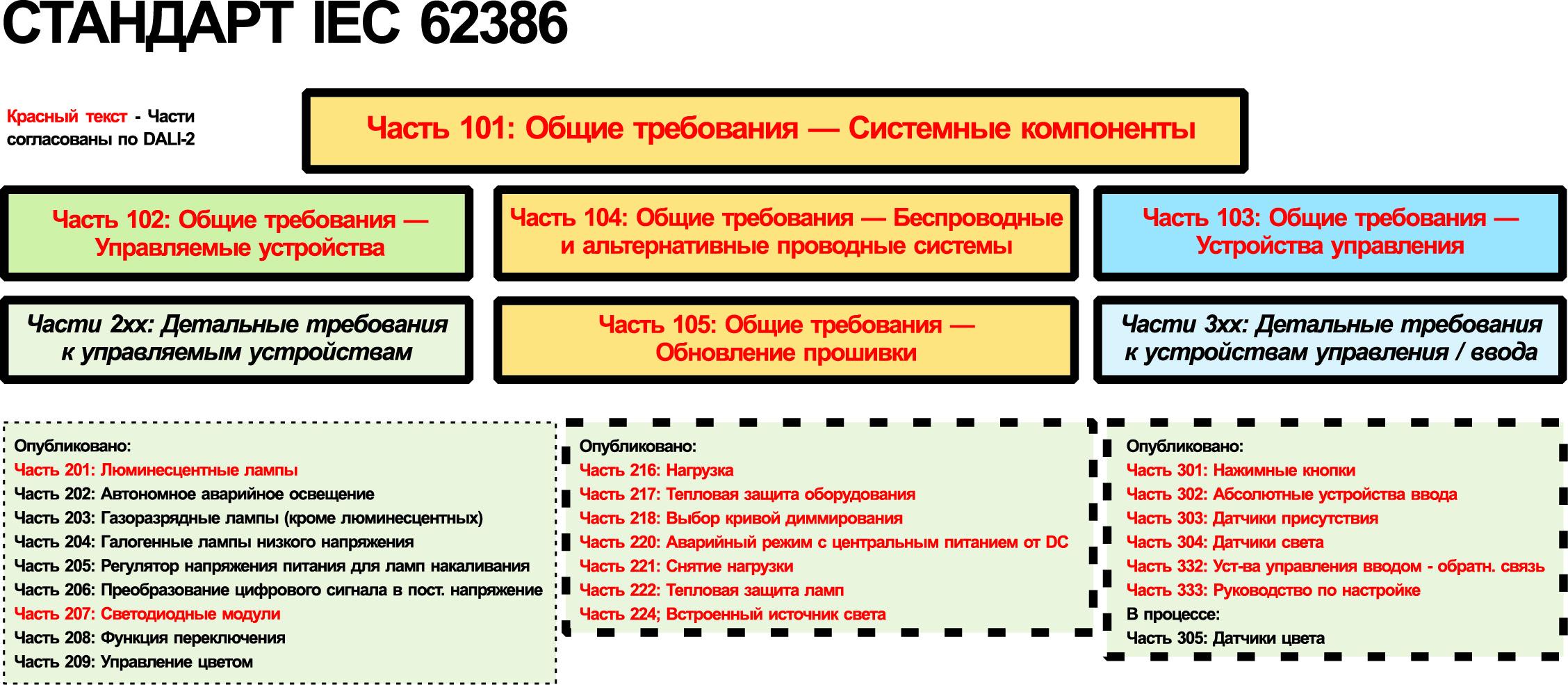 БП MOONS' MU050S150BQI501 с DT8 TW, соответствующий стандарту IEC 62386