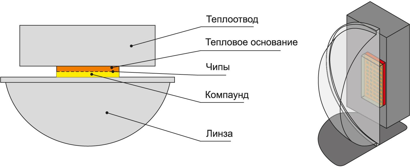 Вид упрощенной модели для проведения расчета