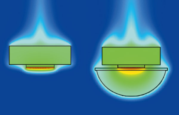 Визуализация теплового расчета