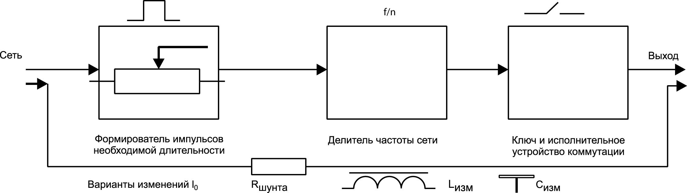 Блок-схема регулятора фазы переходного процесса