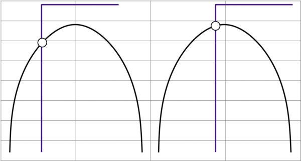 Схема формирования заданного оператором положения привязки фронтов сформированных импульсов к точке синусоиды исходного напряжения, которое определяет момент включения нагрузки