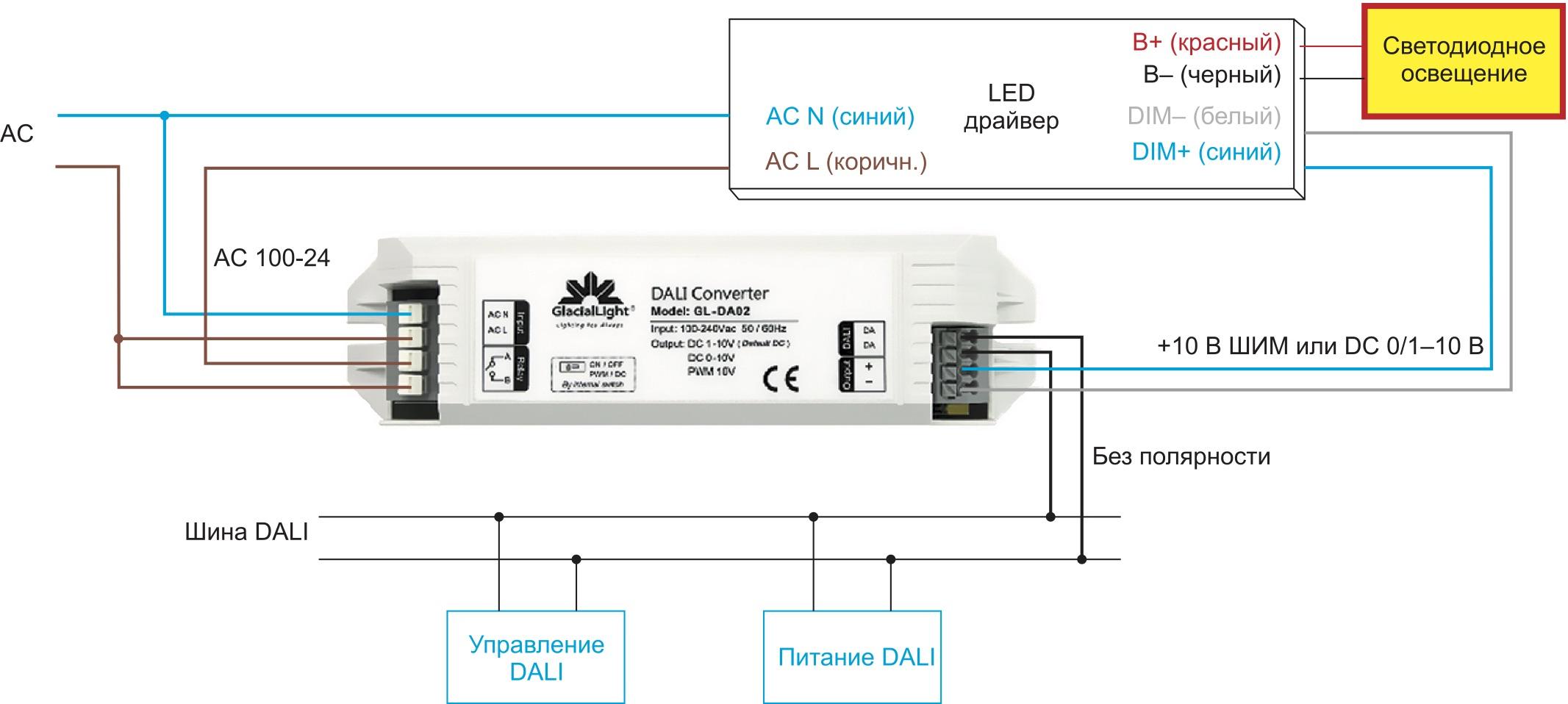 Подключение DALI-конвертера GL-DA02