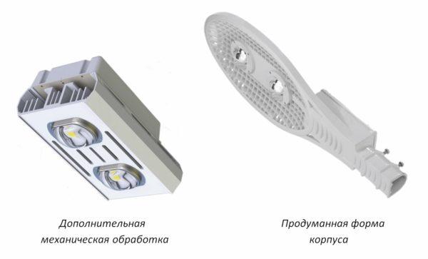 Пример корпусов, облегчающих очистку