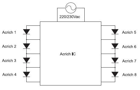 Упрощенная структура модуля Acrich2