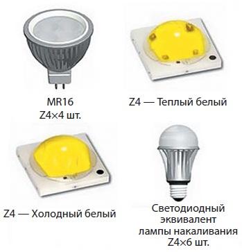 Светодиодные модули и лампы