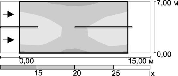 Освещенность участка дороги в градациях серого, создаваемая матрицей CXA25 с линзой STELLA-A
