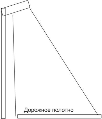 =Распределение света под столбом в России