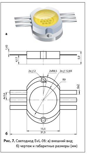 Рис. 7. Светодиод SvL-06: а) внешний вид; б) чертеж и габаритные размеры (мм)