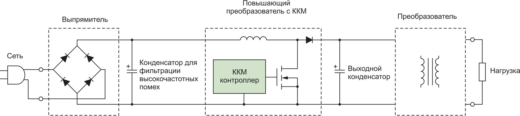 ККМ в структуре источника питания