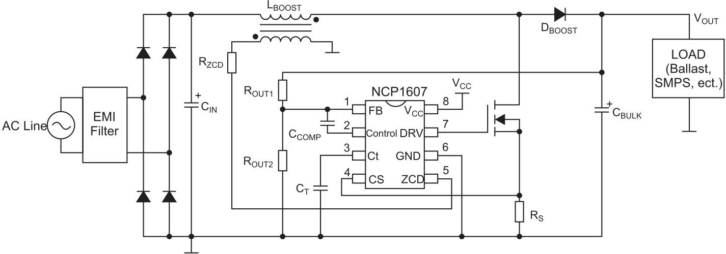Схема включения NCP1607 (AC Line — источник с сетевым синусоидальным напряжением; EMI Filter — фильтр электромагнитных помех (Electro Magnetic Interference); CIN — фильтр для устранения высокочастотных пульсаций выпрямленного напряжения; RS — резистивный шунт для снятия сигнала обратной связи по току; LOAD (Ballast, SMPS, etc.) — нагрузка (балласт, импульсный источник питания и т. д.))