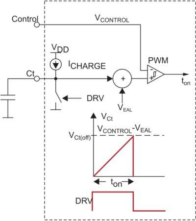 Цепь генерации сигнала DRV, управляющего коммутациями MOSFET