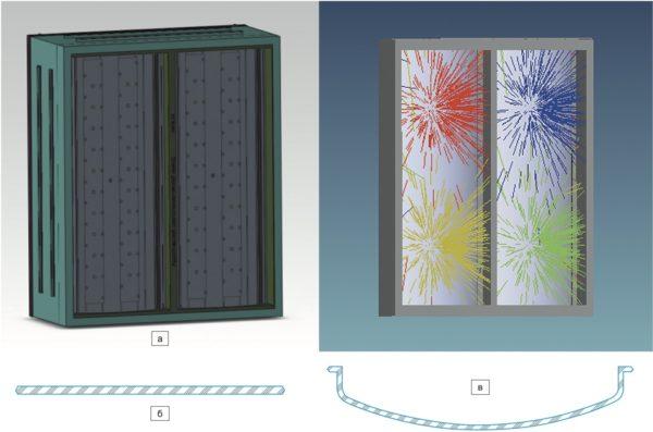 Светильник с различными типами профиля защитного стекла