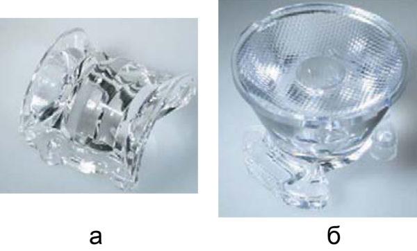 Примеры вторичной оптики для мощных светодиодов (LEDIL)