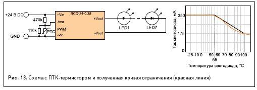 Рис. 13. Схема с ПТК -термистором и полученная кривая ограничения (красная линия)