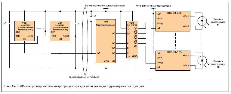 Рис. 15. ШИМ -контроллер на базе микропроцессора для управления до 8 драйверами светодиодов