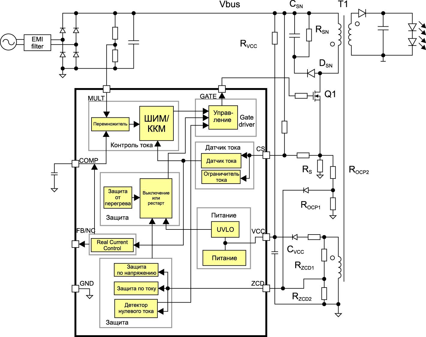Блок-схема подключения драйвера на базе MP4021A