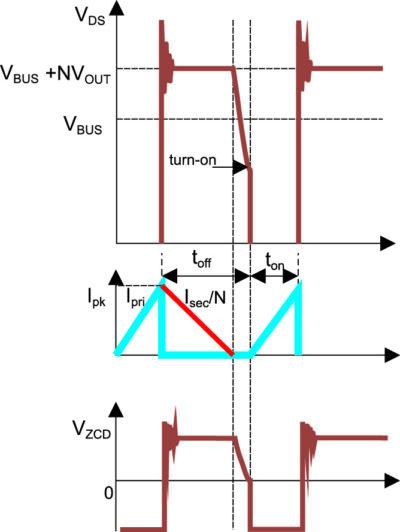 Диаграммы напряжений при работе на выводах MP4021A