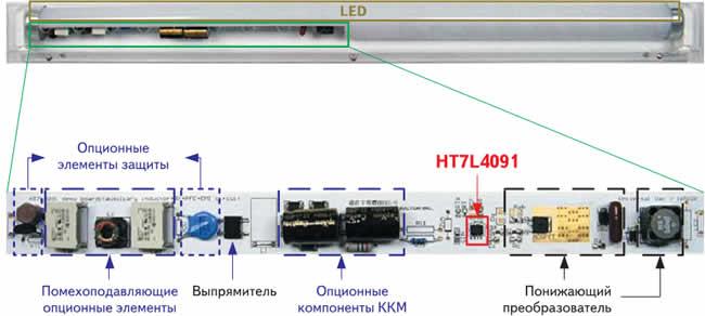 Компоновка элементов и внешний вид эффективного линейного светильника