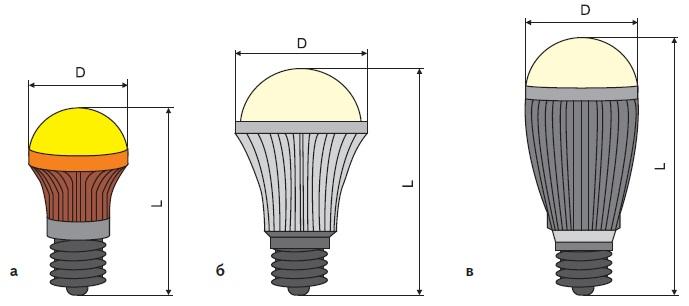 Внешний вид светодиодных ламп с цоколем Е27