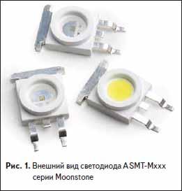 Внешний вид светодиода ASMT-Mxxx серии Moonstone