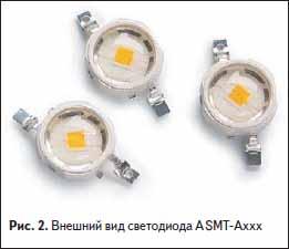 Внешний вид светодиода ASMT-Аxxx