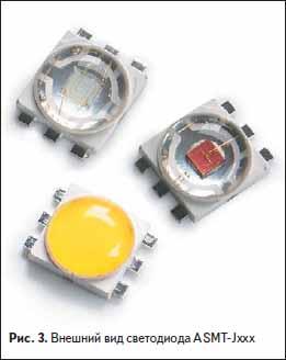 Внешний вид светодиода ASMT-Jxxx