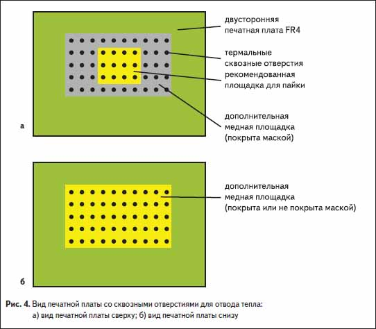 Вид печатной платы со сквозными отверстиями для отвода тепла
